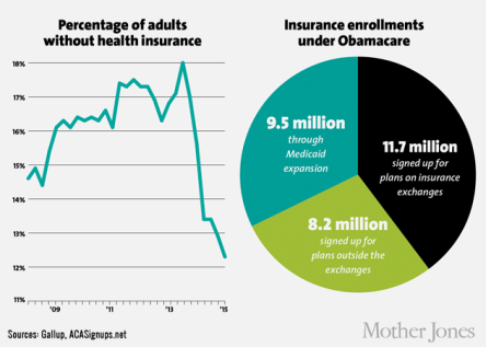 insured-charts2-630